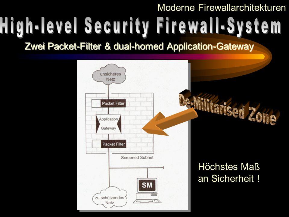 Moderne Firewallarchitekturen Packet Filter und dual-homed Application-Gateway