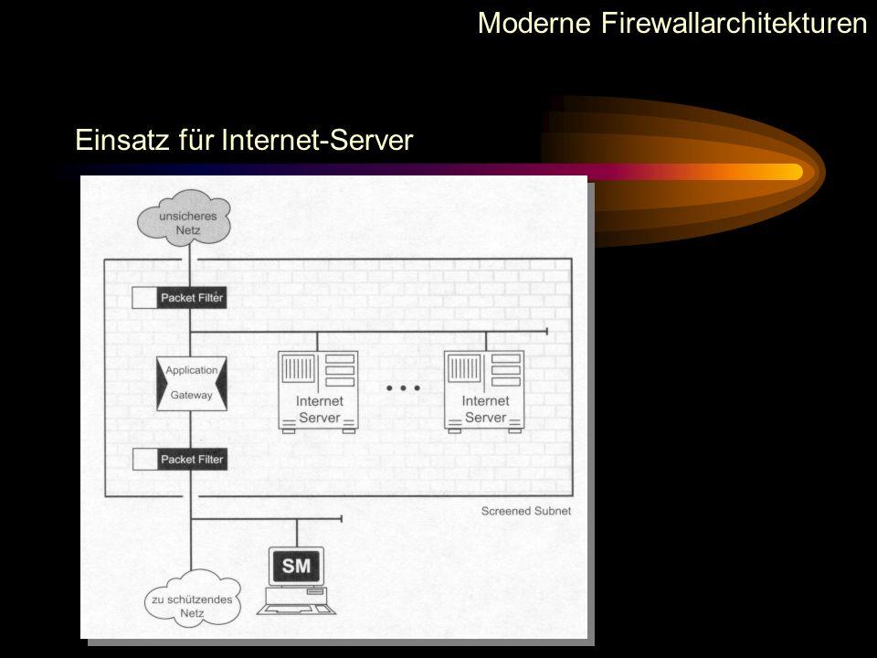 Moderne Firewallarchitekturen Zwei Packet-Filter & dual-homed Application-Gateway Höchstes Maß an Sicherheit !