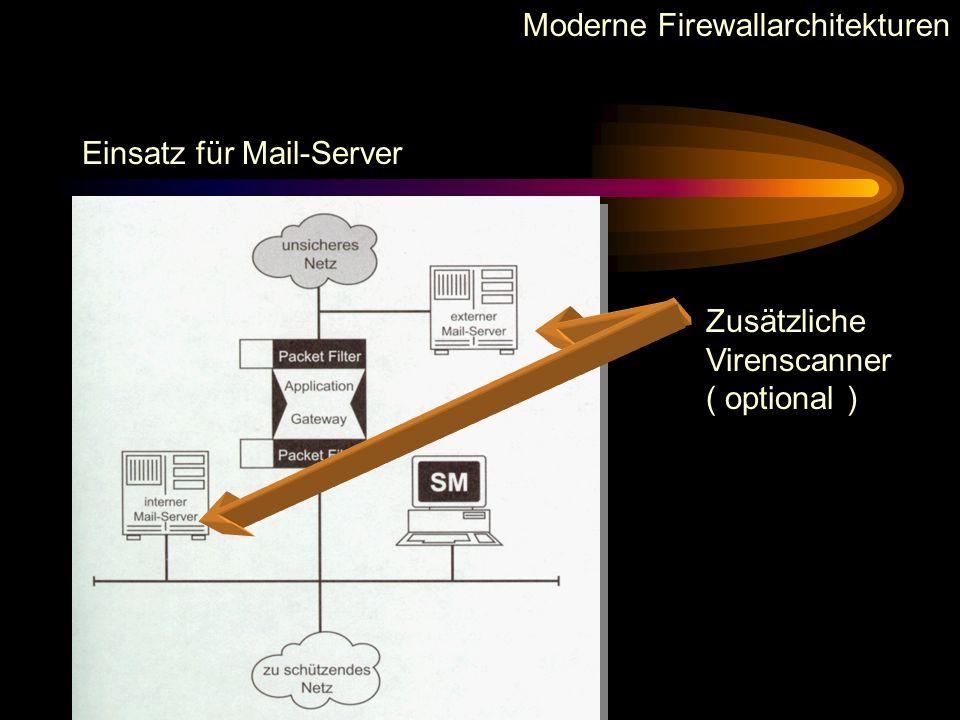 Moderne Firewallarchitekturen Einsatz für Internet-Server