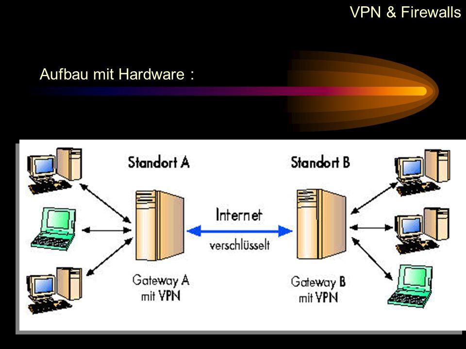 VPN & Firewalls Grundsätzliches : Vorteile: VPNs erhöhen die Sicherheit durch Verschlüsselung auf verschiedenen Ebenen. Dadurch werden einige Angriffs