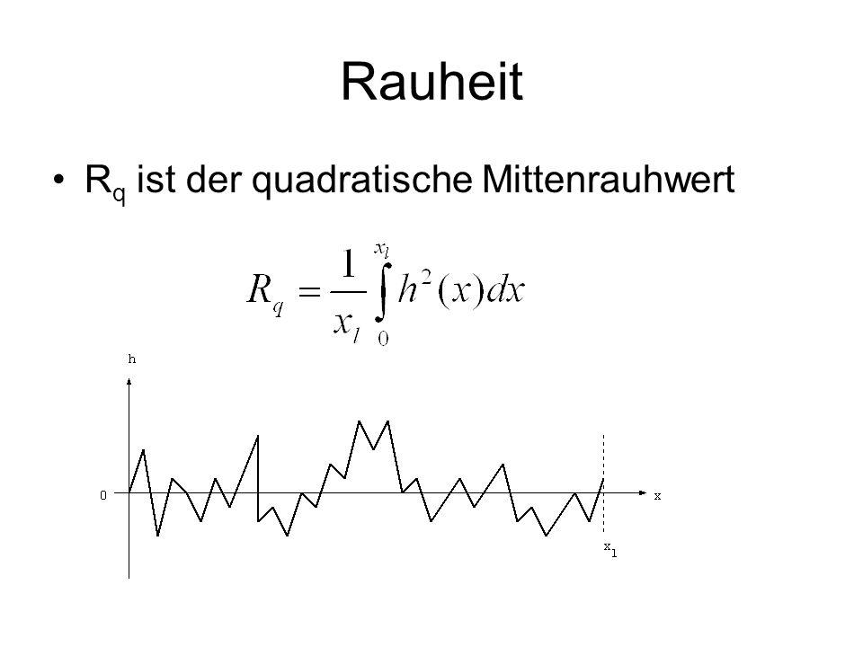 Rauheit R q ist der quadratische Mittenrauhwert