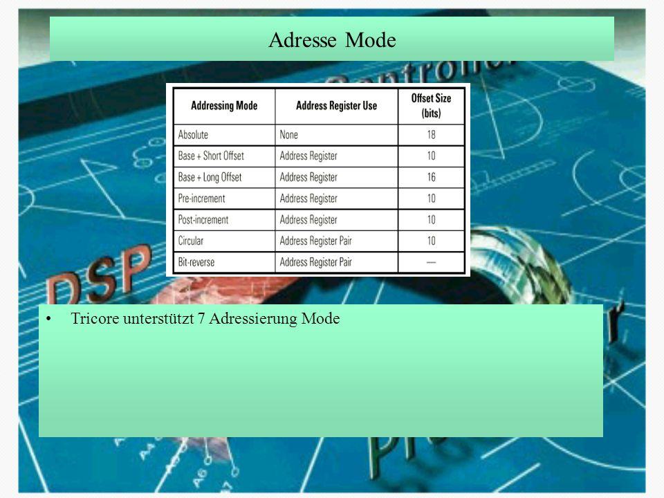 Adresse Mode Tricore unterstützt 7 Adressierung Mode