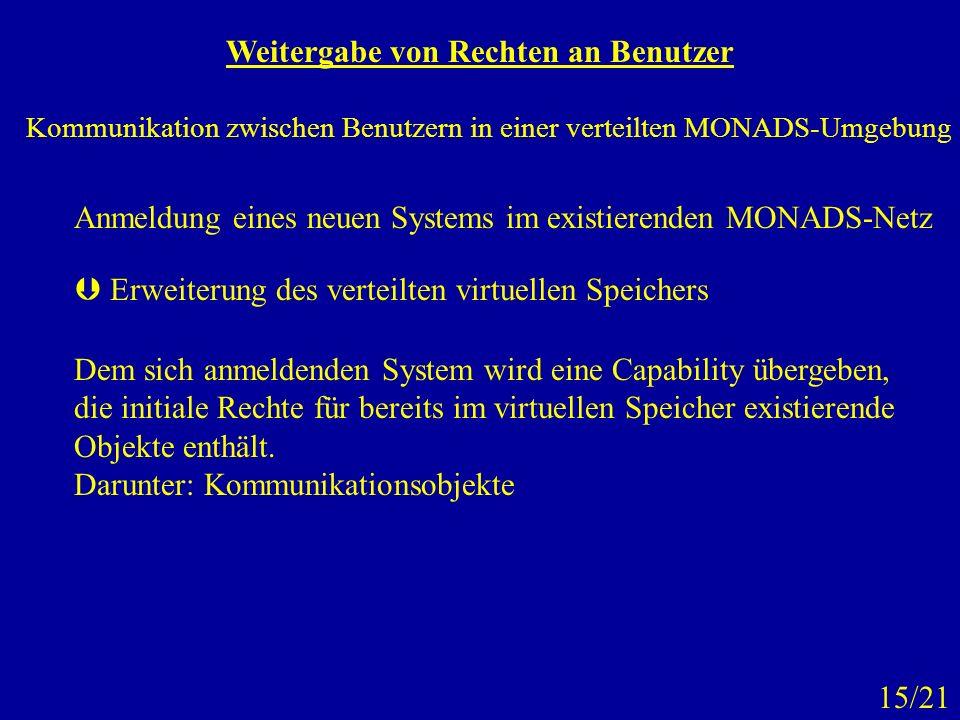 Weitergabe von Rechten an Benutzer Kommunikation zwischen Benutzern in einer verteilten MONADS-Umgebung Anmeldung eines neuen Systems im existierenden