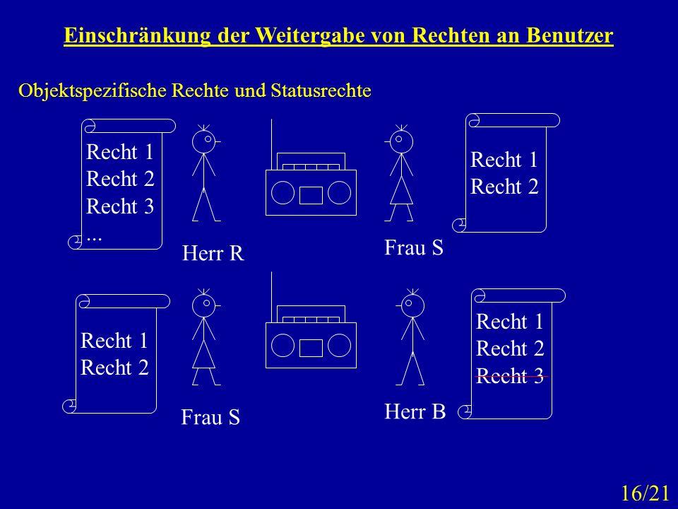 Einschränkung der Weitergabe von Rechten an Benutzer Objektspezifische Rechte und Statusrechte Frau S Recht 1 Recht 2 Recht 1 Recht 2 Recht 3... Herr