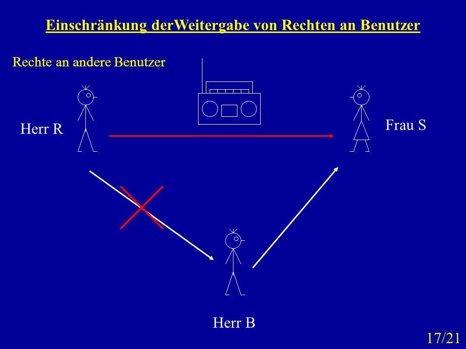 Einschränkung derWeitergabe von Rechten an Benutzer Rechte an andere Benutzer Frau S Herr B Herr R 17/21