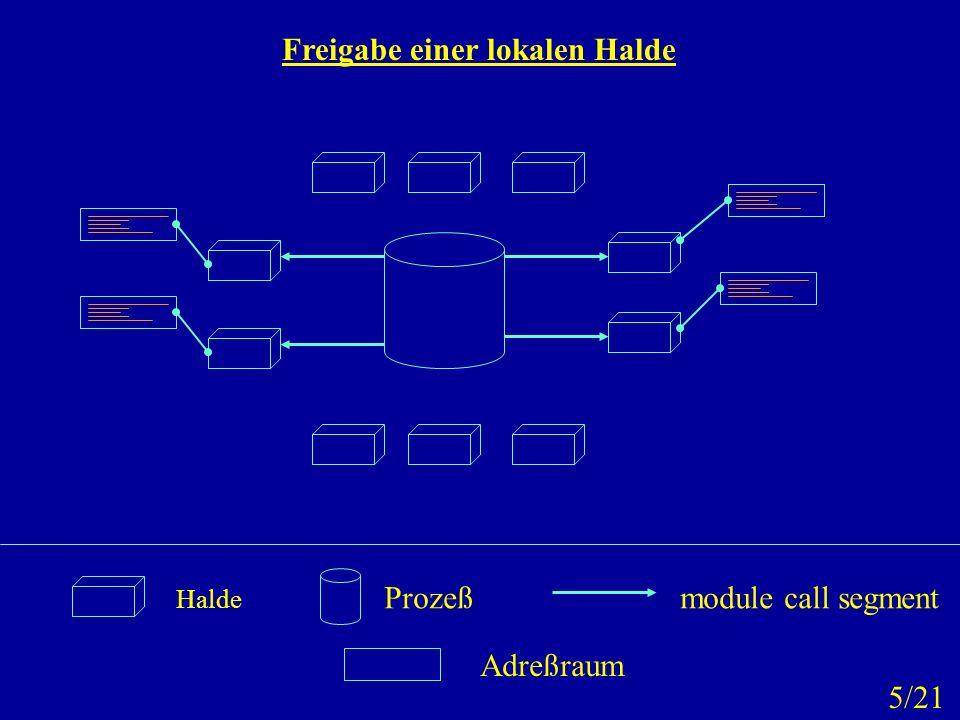 Freigabe einer lokalen Halde Halde Prozeßmodule call segment Adreßraum 5/21