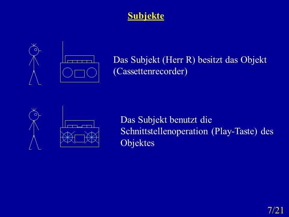 Subjekte Das Subjekt (Herr R) besitzt das Objekt (Cassettenrecorder) Das Subjekt benutzt die Schnittstellenoperation (Play-Taste) des Objektes 7/21