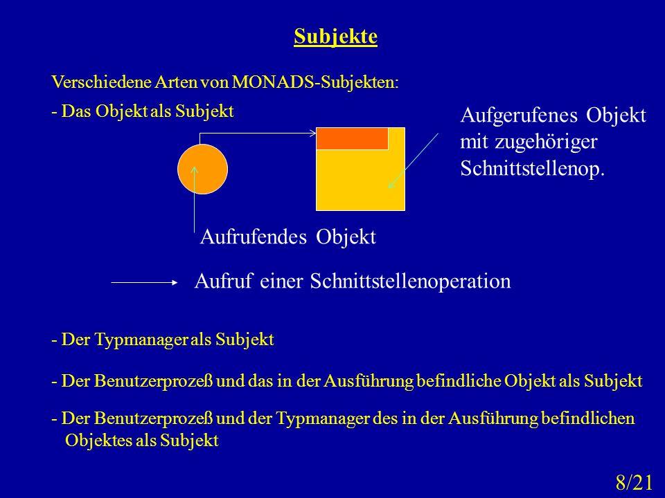 Verschiedene Arten von MONADS-Subjekten: - Das Objekt als Subjekt - Der Typmanager als Subjekt - Der Benutzerprozeß und das in der Ausführung befindli