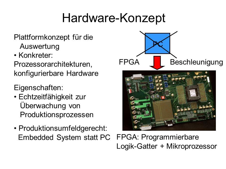 PC FPGA: Programmierbare Logik-Gatter + Mikroprozessor Beschleunigung Plattformkonzept für die Auswertung Konkreter: Prozessorarchitekturen, konfiguri