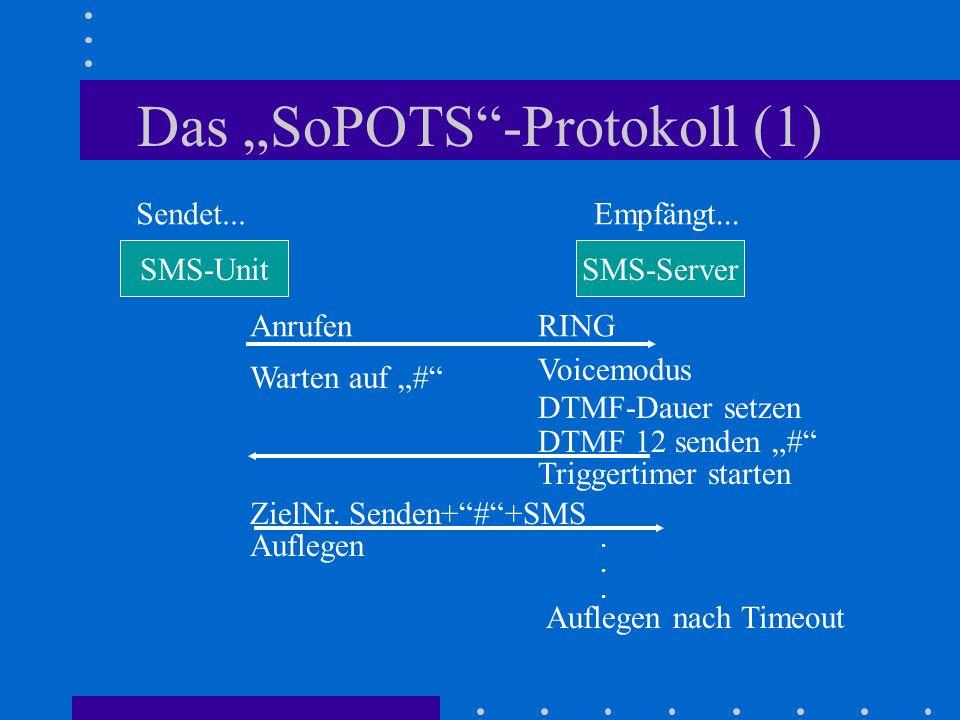 Das SoPOTS-Protokoll (1) SMS-UnitSMS-Server Sendet... Anrufen RING Voicemodus DTMF-Dauer setzen Empfängt... DTMF 12 senden # Warten auf # ZielNr. Send