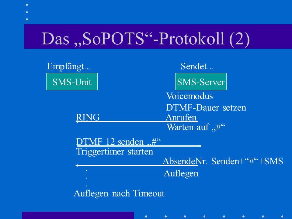 Das SoPOTS-Protokoll (2) SMS-UnitSMS-Server Sendet... RING Anrufen Voicemodus DTMF-Dauer setzen Empfängt... DTMF 12 senden # Warten auf # AbsendeNr. S