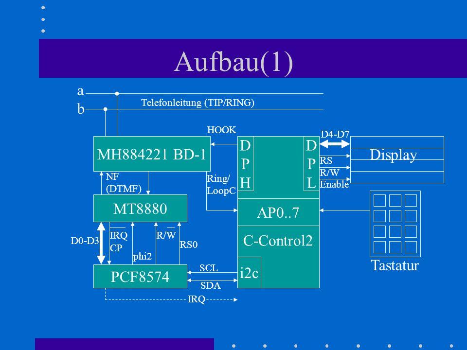 Aufbau(1) MH884221 BD-1 MT8880 PCF8574 C-Control2 DPLDPL DPHDPH i2c AP0..7 Display Tastatur NF (DTMF) D0-D3 IRQ CP phi2 R/W RS0 D4-D7 RS R/W Enable SD