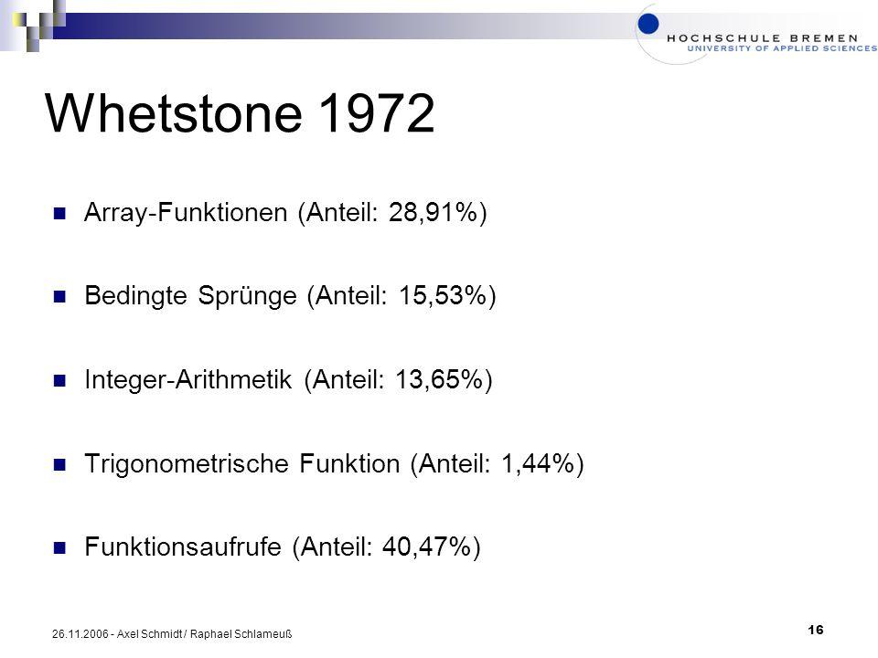 16 26.11.2006 - Axel Schmidt / Raphael Schlameuß Whetstone 1972 Array-Funktionen (Anteil: 28,91%) Bedingte Sprünge (Anteil: 15,53%) Integer-Arithmetik