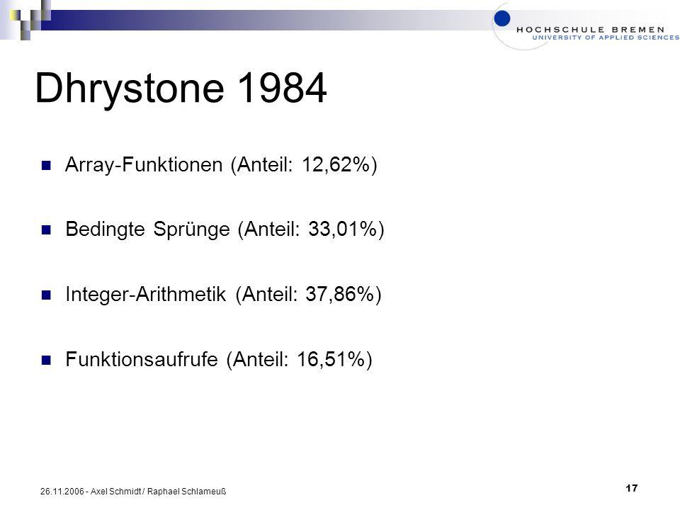 17 26.11.2006 - Axel Schmidt / Raphael Schlameuß Dhrystone 1984 Array-Funktionen (Anteil: 12,62%) Bedingte Sprünge (Anteil: 33,01%) Integer-Arithmetik