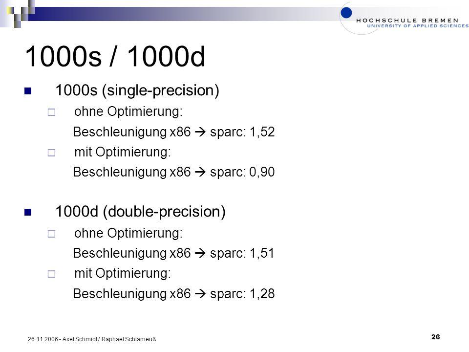 26 26.11.2006 - Axel Schmidt / Raphael Schlameuß 1000s / 1000d 1000s (single-precision) ohne Optimierung: Beschleunigung x86 sparc: 1,52 mit Optimieru