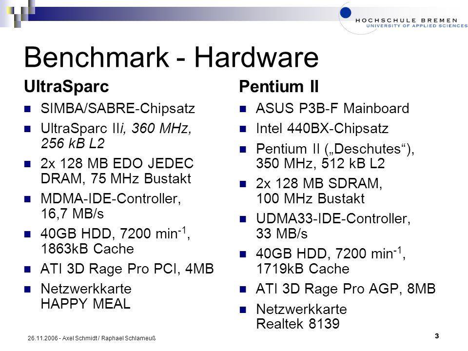 14 26.11.2006 - Axel Schmidt / Raphael Schlameuß Erwartete Ergebnisse Cache-Zugriff: in etwa identisch (< 256 KByte) Integer: x86 sparc Single-Präzision: x86 sparc Double-Präzision: sparc > x86, wegen 64-Bit Architektur, x86 nur wenige 64-Bit Register (MMX) Compileroptimierung: x86 > sparc