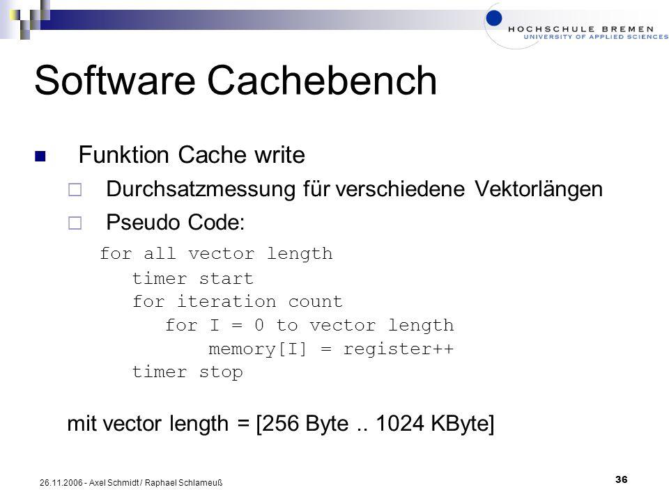 36 26.11.2006 - Axel Schmidt / Raphael Schlameuß Software Cachebench Funktion Cache write Durchsatzmessung für verschiedene Vektorlängen Pseudo Code: