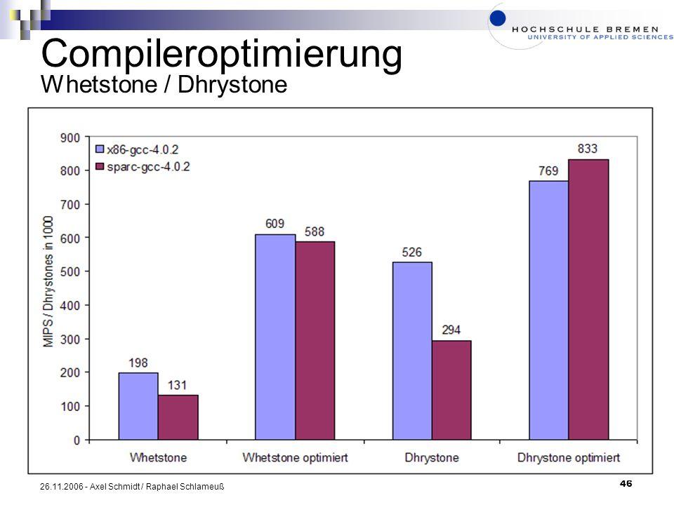 46 26.11.2006 - Axel Schmidt / Raphael Schlameuß Compileroptimierung Whetstone / Dhrystone
