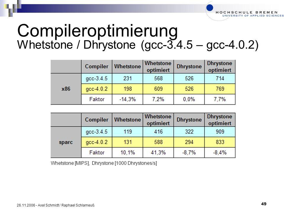 49 26.11.2006 - Axel Schmidt / Raphael Schlameuß Compileroptimierung Whetstone / Dhrystone (gcc-3.4.5 – gcc-4.0.2) Whetstone [MIPS], Dhrystone [1000 D