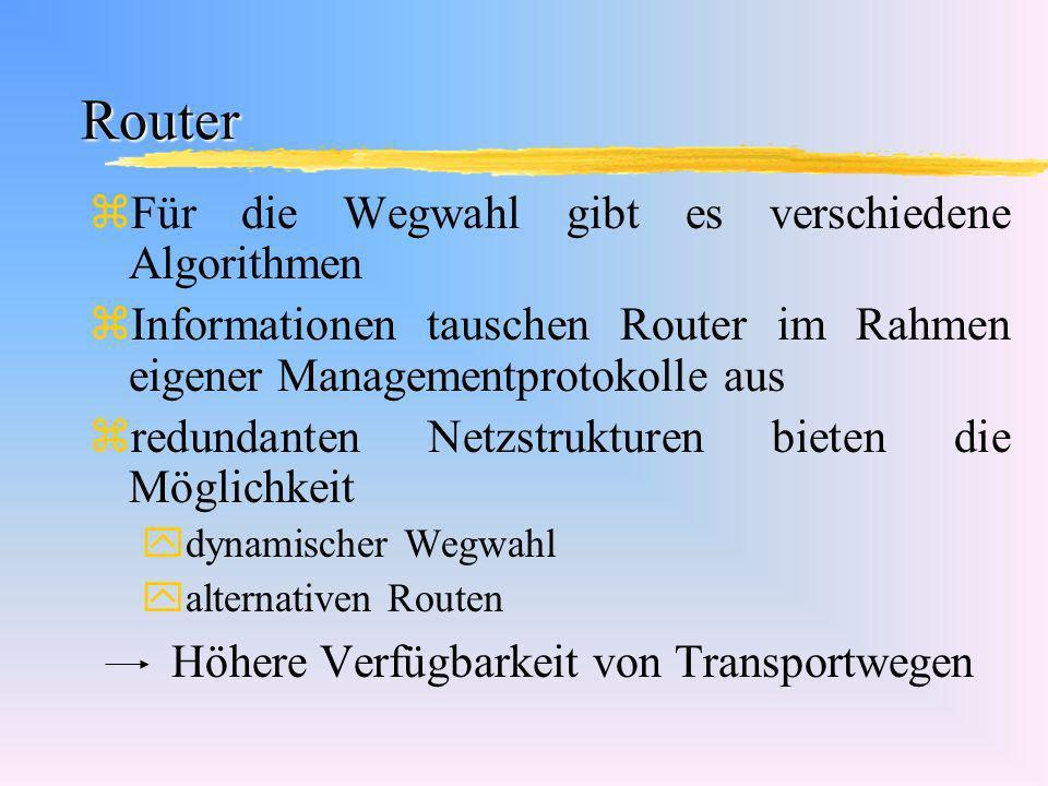 Router zFür die Wegwahl gibt es verschiedene Algorithmen zInformationen tauschen Router im Rahmen eigener Managementprotokolle aus zredundanten Netzst