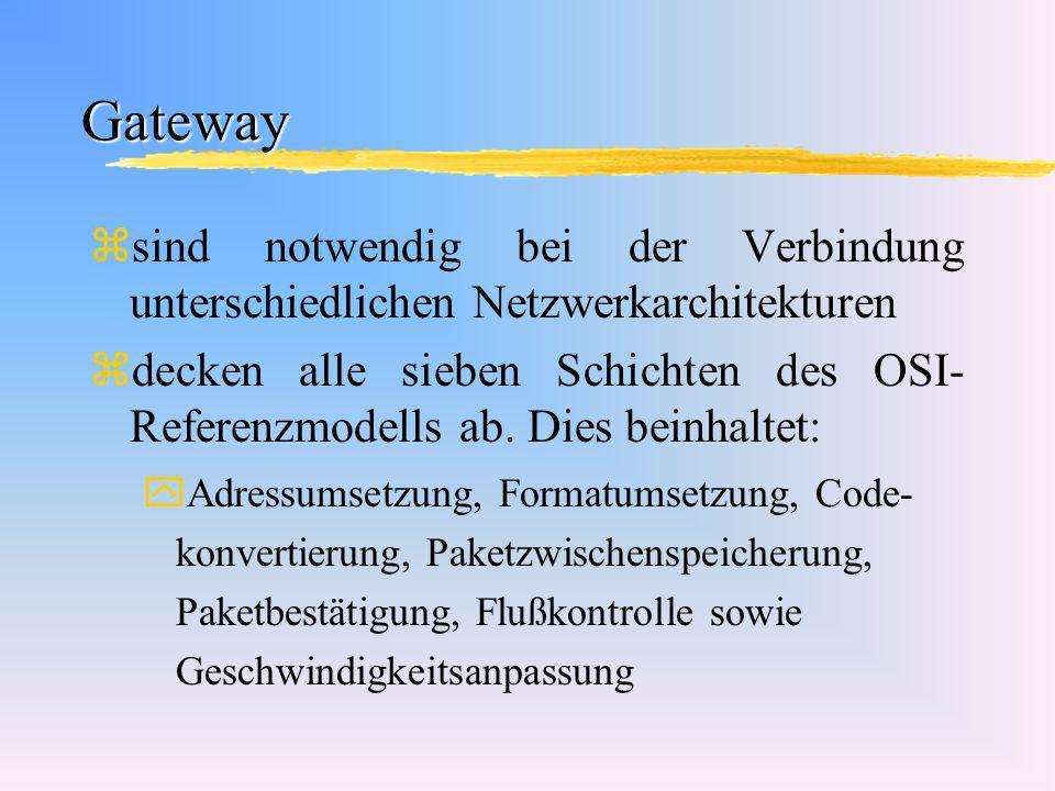 Gateway zsind notwendig bei der Verbindung unterschiedlichen Netzwerkarchitekturen zdecken alle sieben Schichten des OSI- Referenzmodells ab. Dies bei