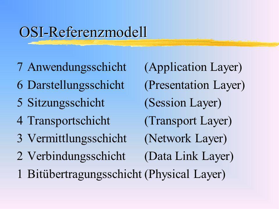 OSI-Referenzmodell 7Anwendungsschicht(Application Layer) 6Darstellungsschicht(Presentation Layer) 5Sitzungsschicht (Session Layer) 4Transportschicht (