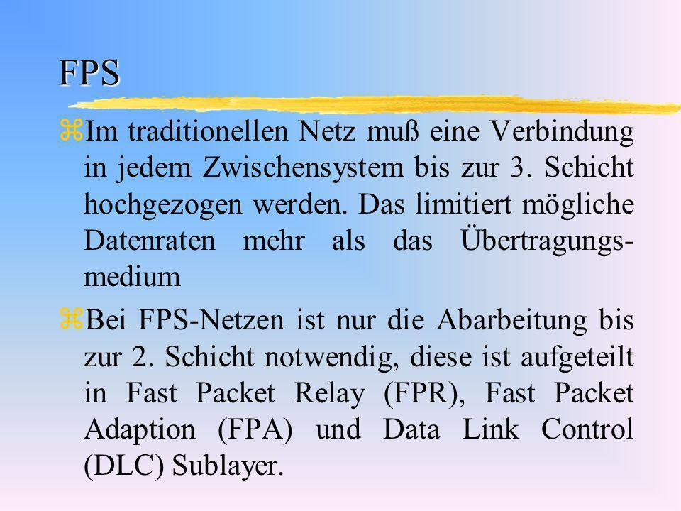 FPS zIm traditionellen Netz muß eine Verbindung in jedem Zwischensystem bis zur 3. Schicht hochgezogen werden. Das limitiert mögliche Datenraten mehr