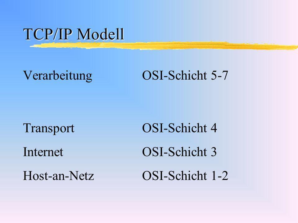 OSI und TCP/IP Modell zBeide Konzept des Stapel unabhängiger Protokolle zFunktionalität der Schichten ähnlich yDie Schichten oberhalb der Transportschicht sind anwendungsorientiert yDie unteren Schichten bis zur Transportschicht dienen der Bereitstellung von Ende-zu-Ende Transportdiensten
