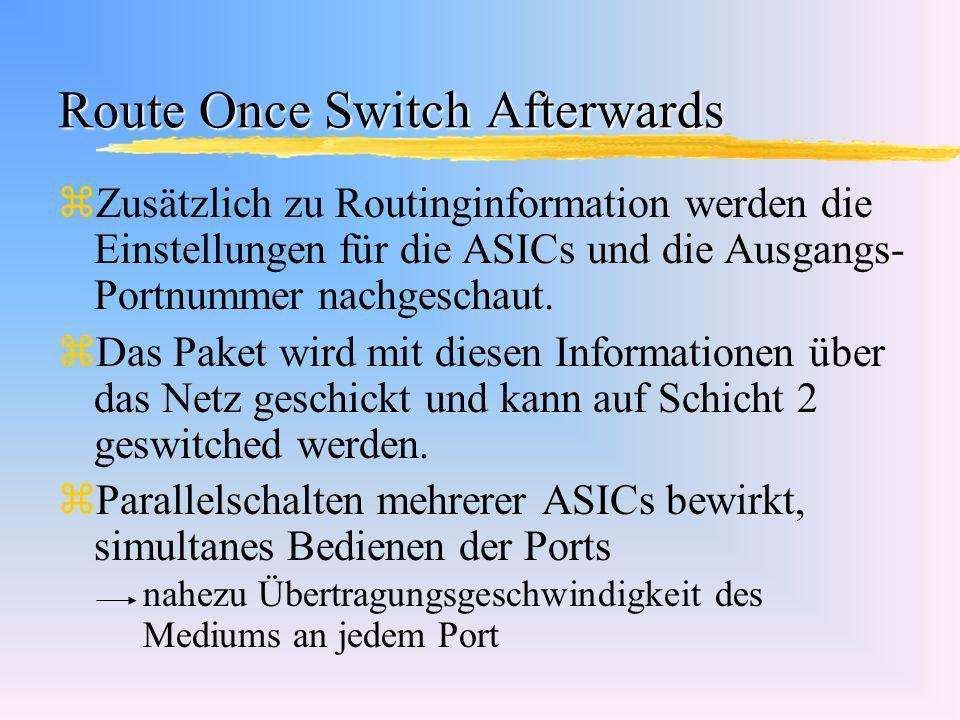 Route Once Switch Afterwards zZusätzlich zu Routinginformation werden die Einstellungen für die ASICs und die Ausgangs- Portnummer nachgeschaut. zDas
