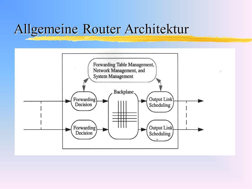 Allgemeine Router Architektur