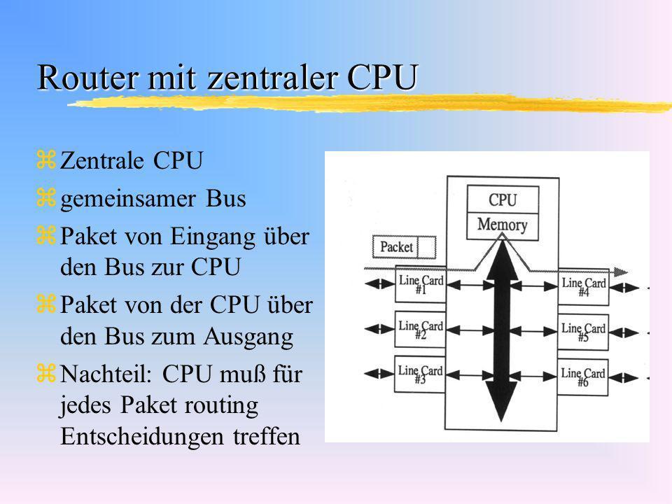 Router mit zentraler CPU z Zentrale CPU z gemeinsamer Bus z Paket von Eingang über den Bus zur CPU z Paket von der CPU über den Bus zum Ausgang z Nach
