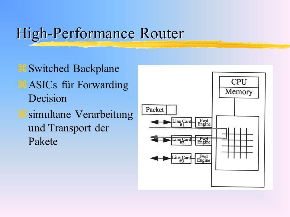 High-Performance Router zSwitched Backplane zASICs für Forwarding Decision zsimultane Verarbeitung und Transport der Pakete