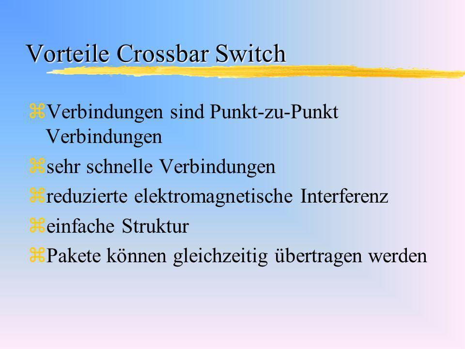 Vorteile Crossbar Switch zVerbindungen sind Punkt-zu-Punkt Verbindungen zsehr schnelle Verbindungen zreduzierte elektromagnetische Interferenz zeinfac