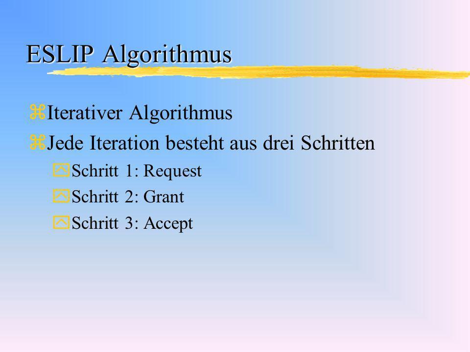 ESLIP Algorithmus zIterativer Algorithmus zJede Iteration besteht aus drei Schritten ySchritt 1: Request ySchritt 2: Grant ySchritt 3: Accept