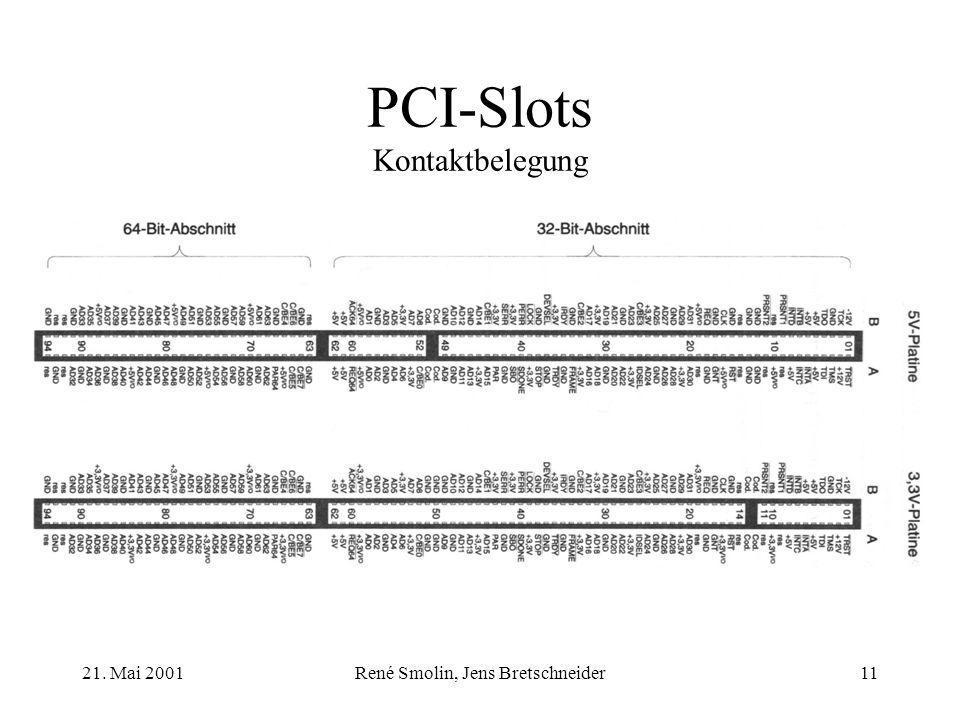 21. Mai 2001René Smolin, Jens Bretschneider11 PCI-Slots Kontaktbelegung