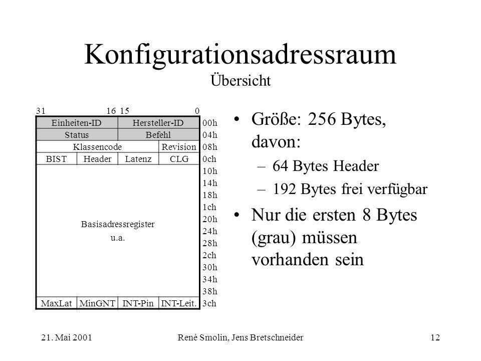 21. Mai 2001René Smolin, Jens Bretschneider12 Konfigurationsadressraum Übersicht Größe: 256 Bytes, davon: –64 Bytes Header –192 Bytes frei verfügbar N