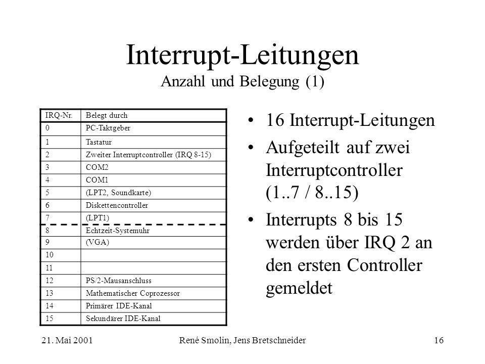 21. Mai 2001René Smolin, Jens Bretschneider16 Interrupt-Leitungen Anzahl und Belegung (1) 16 Interrupt-Leitungen Aufgeteilt auf zwei Interruptcontroll