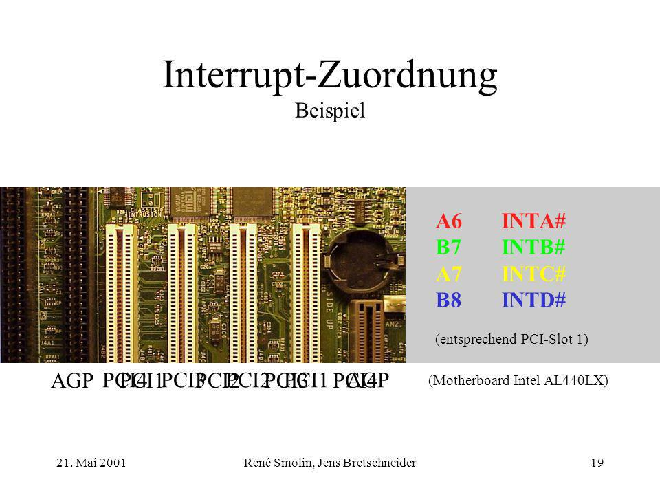 21. Mai 2001René Smolin, Jens Bretschneider19 Interrupt-Zuordnung Beispiel A6INTA# B7INTB# A7INTC# B8INTD# (entsprechend PCI-Slot 1) AGPPCI1PCI2PCI3PC