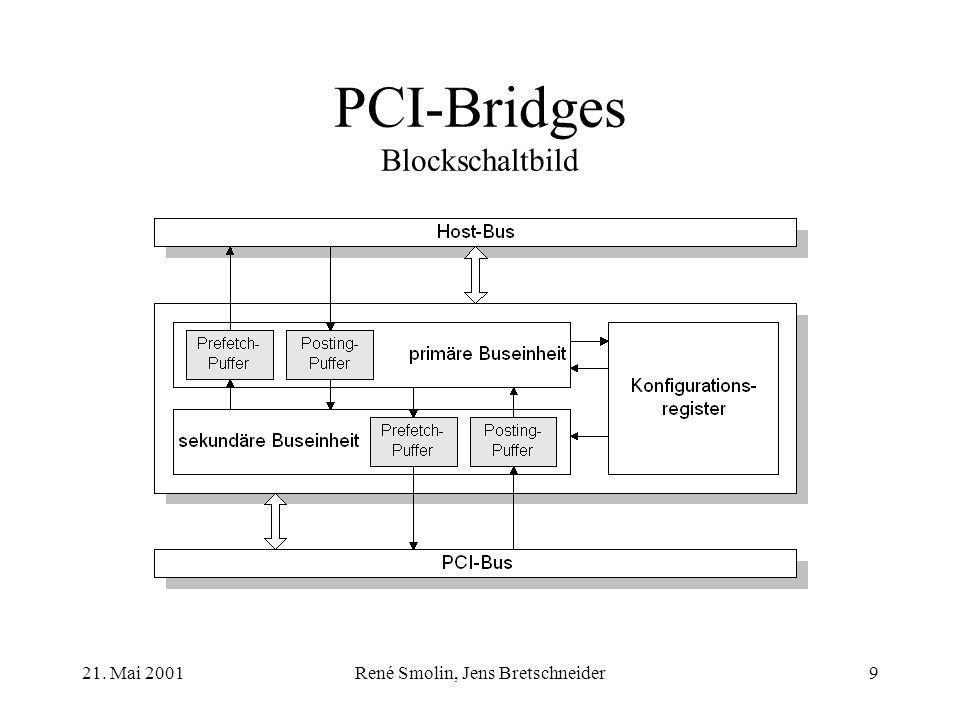 21. Mai 2001René Smolin, Jens Bretschneider9 PCI-Bridges Blockschaltbild