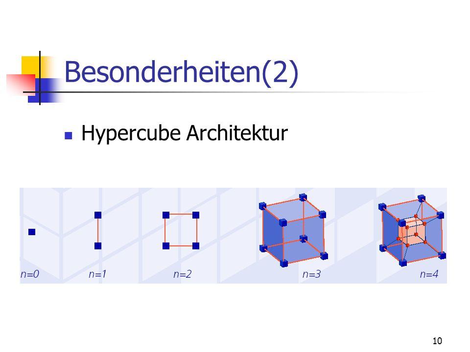 10 Besonderheiten(2) Hypercube Architektur