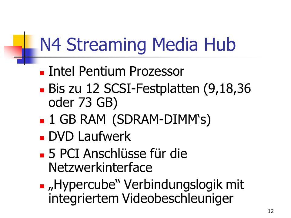 12 N4 Streaming Media Hub Intel Pentium Prozessor Bis zu 12 SCSI-Festplatten (9,18,36 oder 73 GB) 1 GB RAM(SDRAM-DIMMs) DVD Laufwerk 5 PCI Anschlüsse