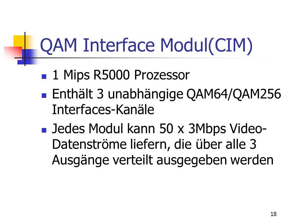 18 QAM Interface Modul(CIM) 1 Mips R5000 Prozessor Enthält 3 unabhängige QAM64/QAM256 Interfaces-Kanäle Jedes Modul kann 50 x 3Mbps Video- Datenströme