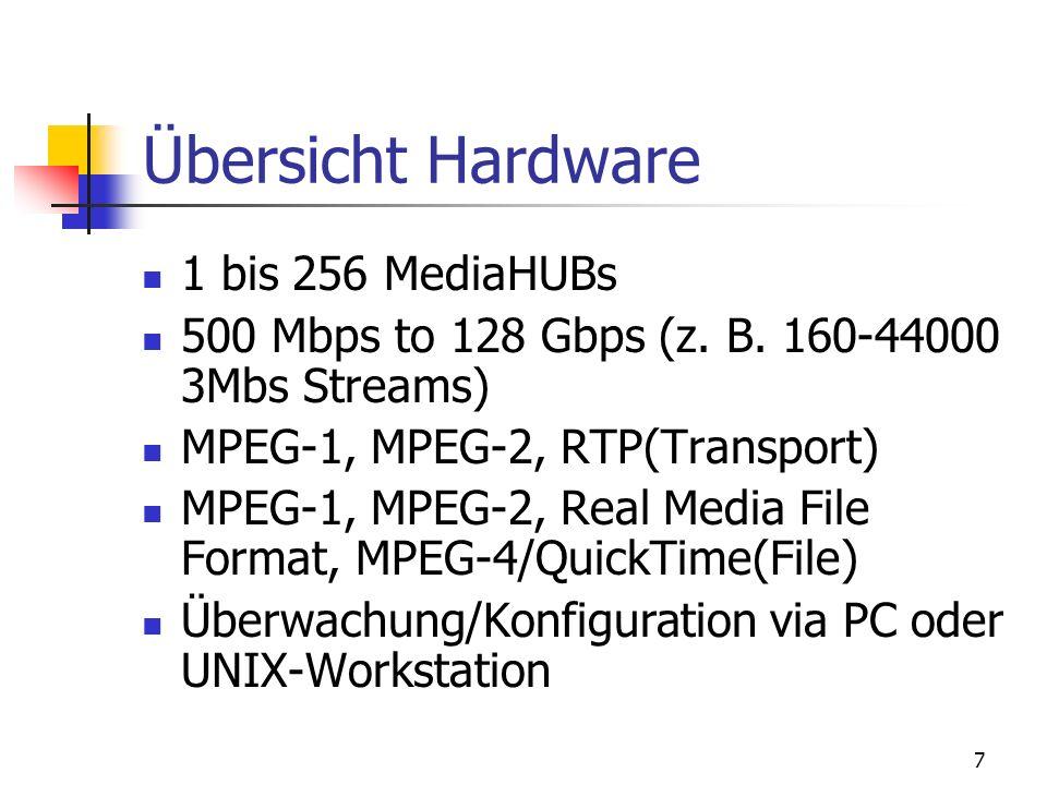8 Übersicht Software Komplettlösung nABLE (Realisiert alle benötigten Datenströme) Transit OS Digital Right Management (DRM) Monitoring