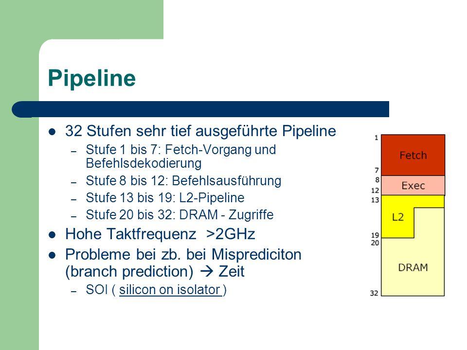 Pipeline 32 Stufen sehr tief ausgeführte Pipeline – Stufe 1 bis 7: Fetch-Vorgang und Befehlsdekodierung – Stufe 8 bis 12: Befehlsausführung – Stufe 13 bis 19: L2-Pipeline – Stufe 20 bis 32: DRAM - Zugriffe Hohe Taktfrequenz >2GHz Probleme bei zb.
