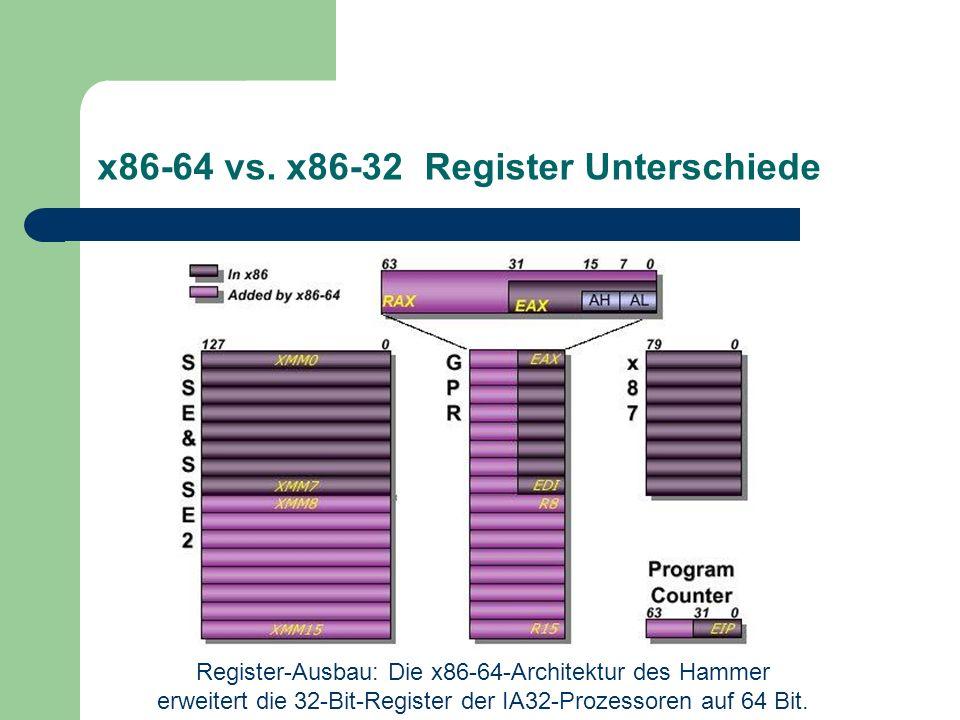 x86-64 vs.