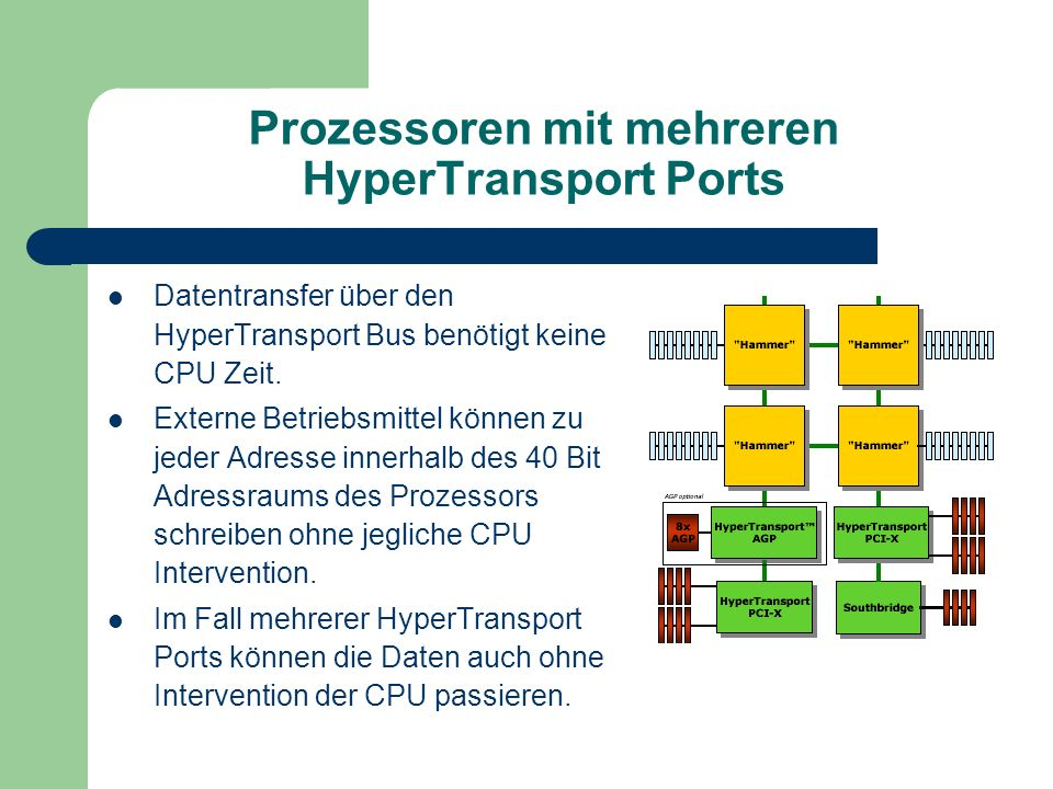 Prozessoren mit mehreren HyperTransport Ports Datentransfer über den HyperTransport Bus benötigt keine CPU Zeit.