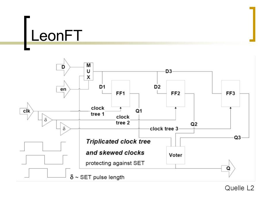 LeonFT Quelle L2