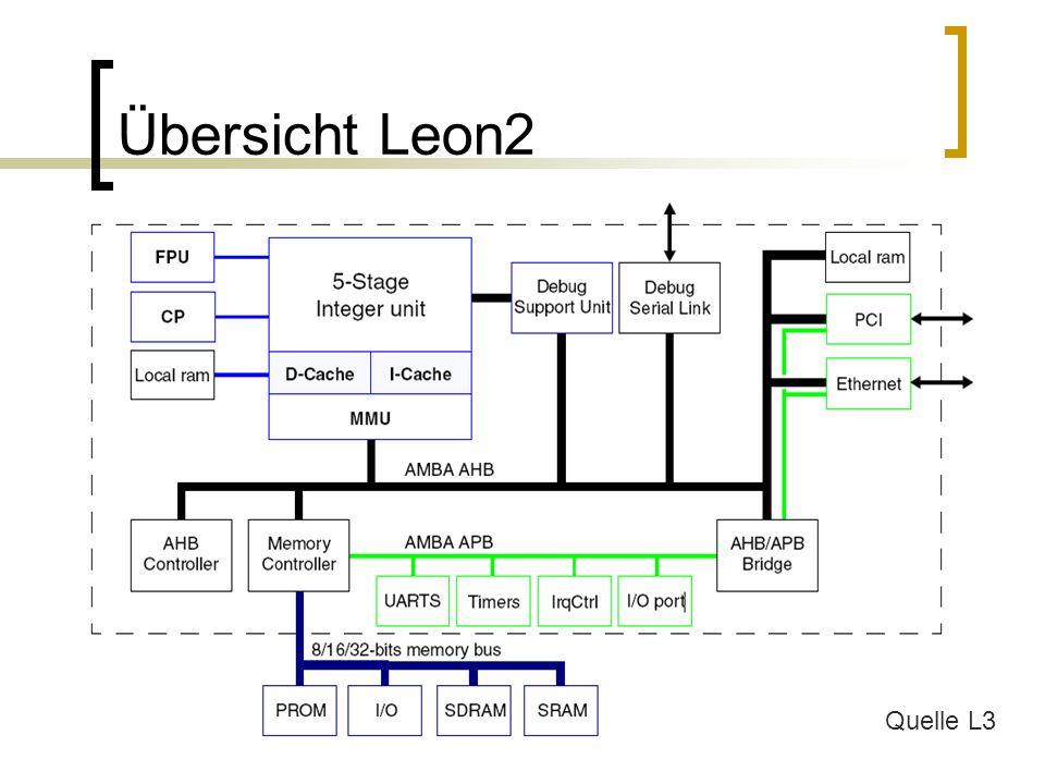 Übersicht Leon2 Quelle L3
