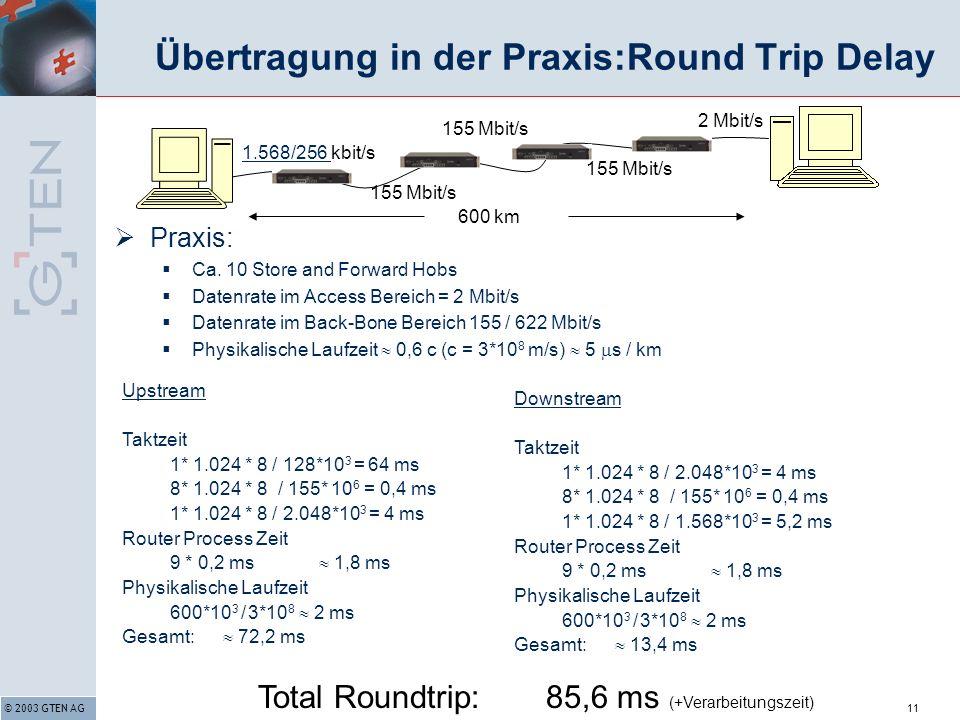 © 2003 GTEN AG11 Übertragung in der Praxis:Round Trip Delay Praxis: Ca.