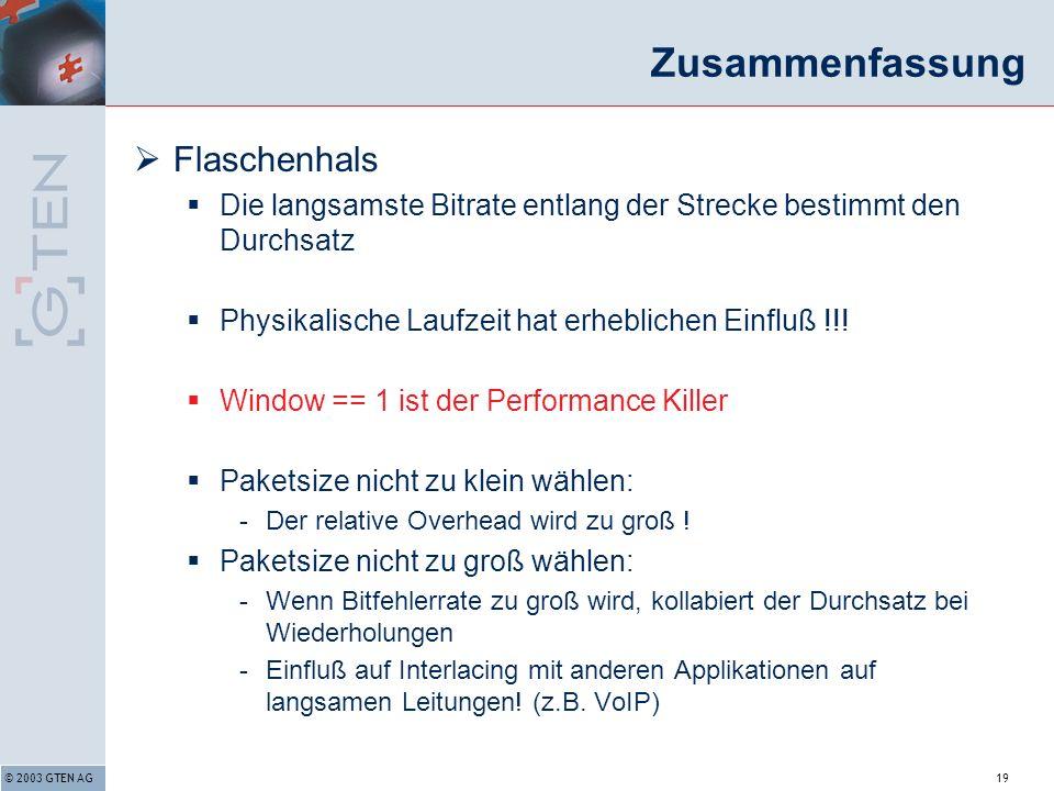 © 2003 GTEN AG19 Zusammenfassung Flaschenhals Die langsamste Bitrate entlang der Strecke bestimmt den Durchsatz Physikalische Laufzeit hat erheblichen Einfluß !!.